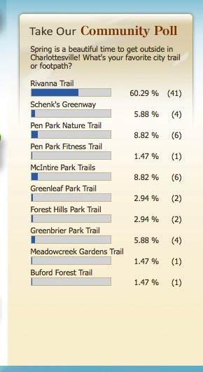 140511-park-poll